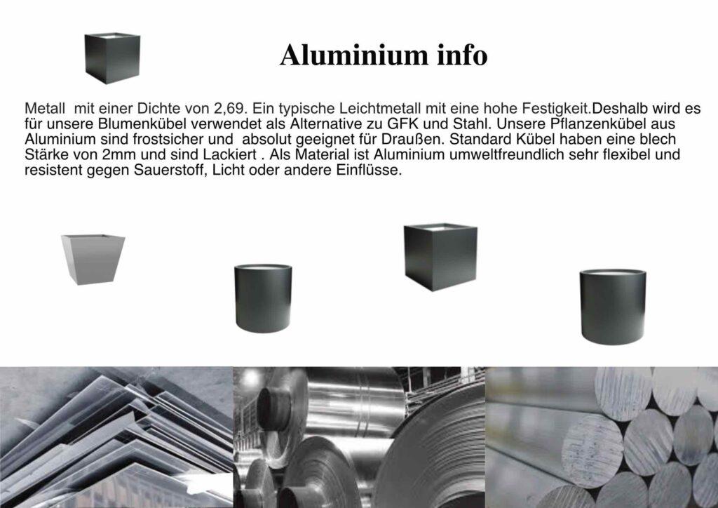 Info Aluminium